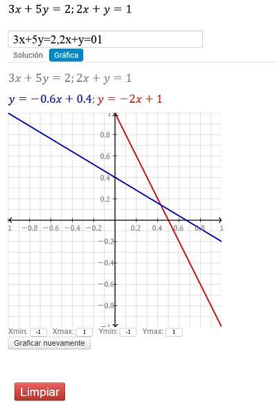 Ejemplo de Calculadora de sistemas de ecuaciones - Grafica