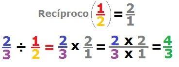 Calculadora De Fracciones Paso A Paso Operaciones Con Fracciones