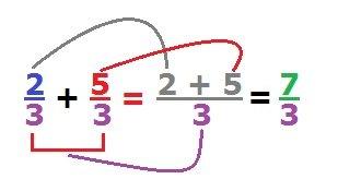 Suma de fracciones - Calculadora de fracciones online