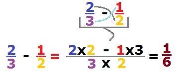 resta de fracciones con diferente denominador - Calculadora de fracciones online