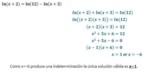 Ejemplo de ecuaciones logaritmicas
