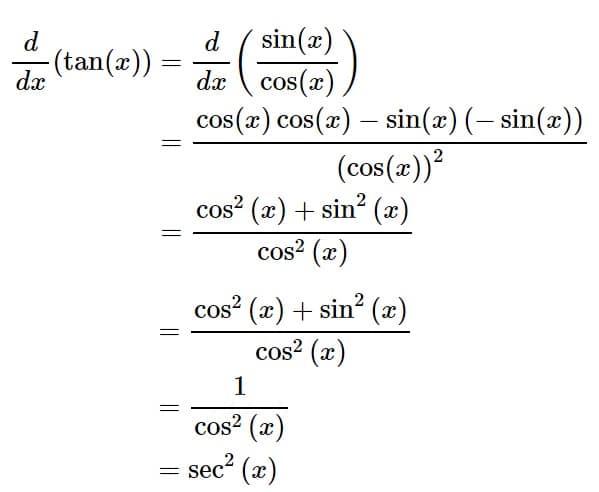 derivada de tangente