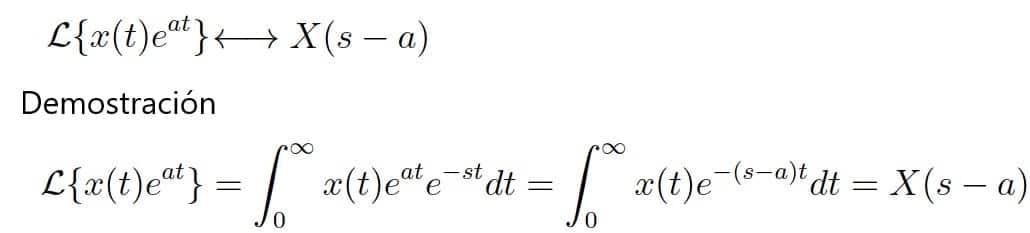 Desplazamiento en frecuencia - Calculadora de transformada de laplace