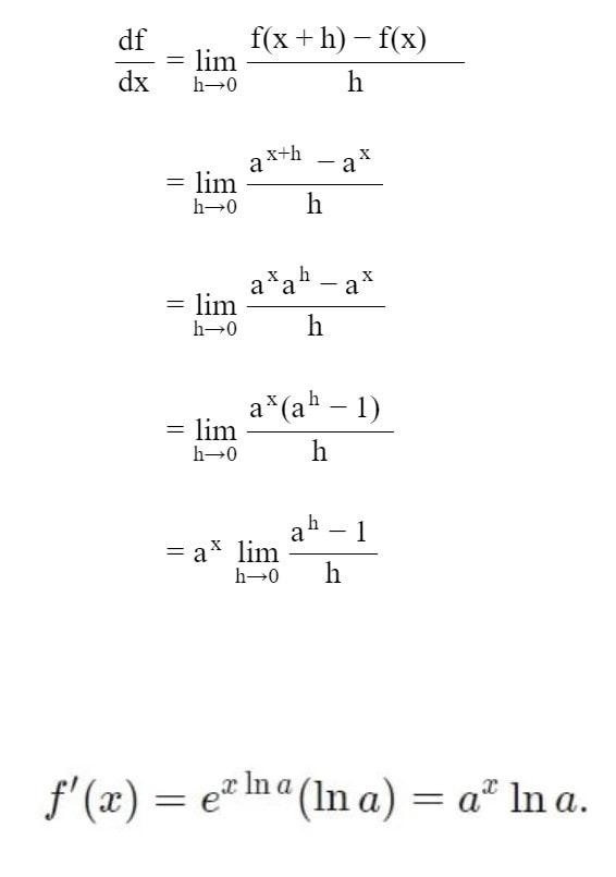Demostracion de la derivada de exponente-min