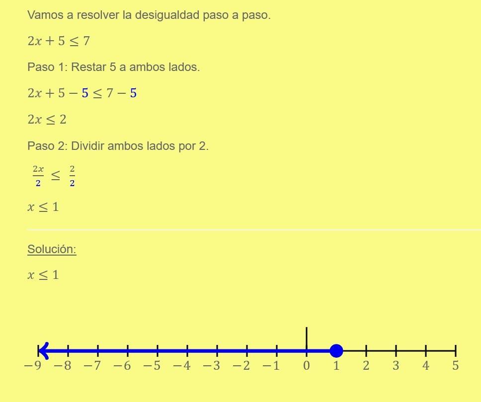 Ejemplo resolucion inecuacion lineal