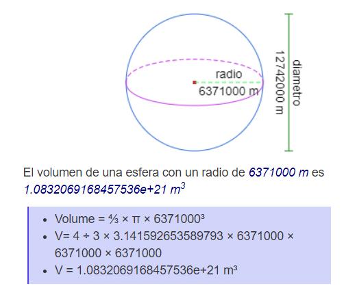 volumen de una esfera - ejemplo 02