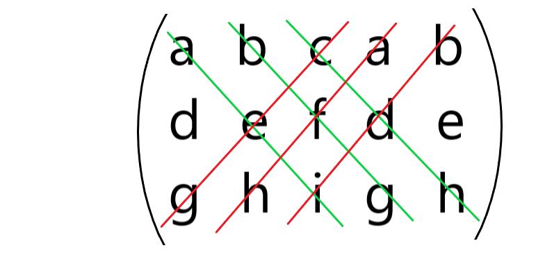 Metodo de Sarrus - determinante de una matriz 3x3 paso 2