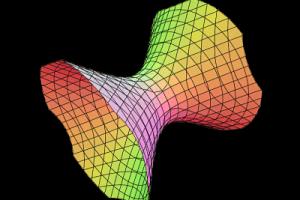Graficador de funciones 3D - Graficador 3D online