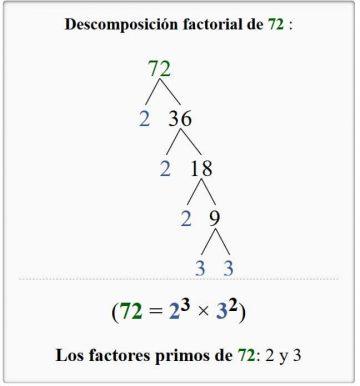 descomposicion factorial - ejemplo 02