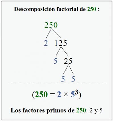 descomposicion factual - ejemplo 01
