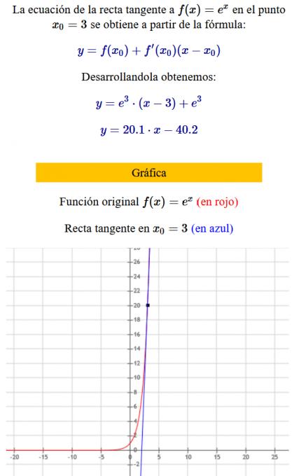 ecuacion de la recta tangente a una curva e^x - ejemplo 03-min