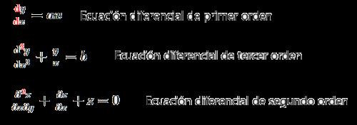 ejemplos de orden de una ecuacion
